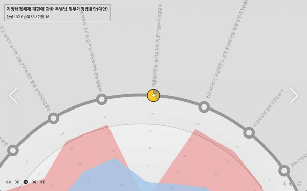 Artwork_website_영상_유병석7